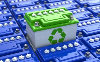 Li-Cycle Lithium-Ion Battery Recycling SPAC | PDAC Stock | Peridot Acquisition Corp